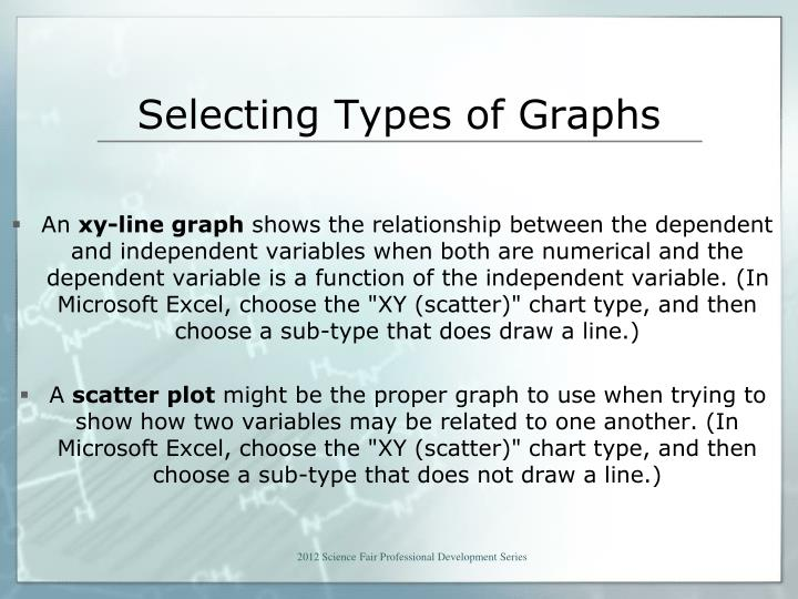 Selecting Types of Graphs