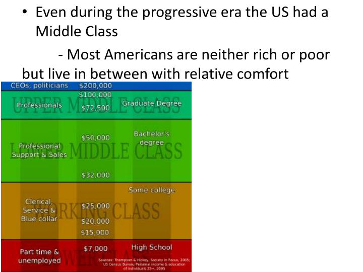 Even during the progressive era the US had a Middle Class