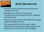 ab 66 muratsuchi