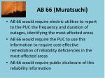 ab 66 muratsuchi3