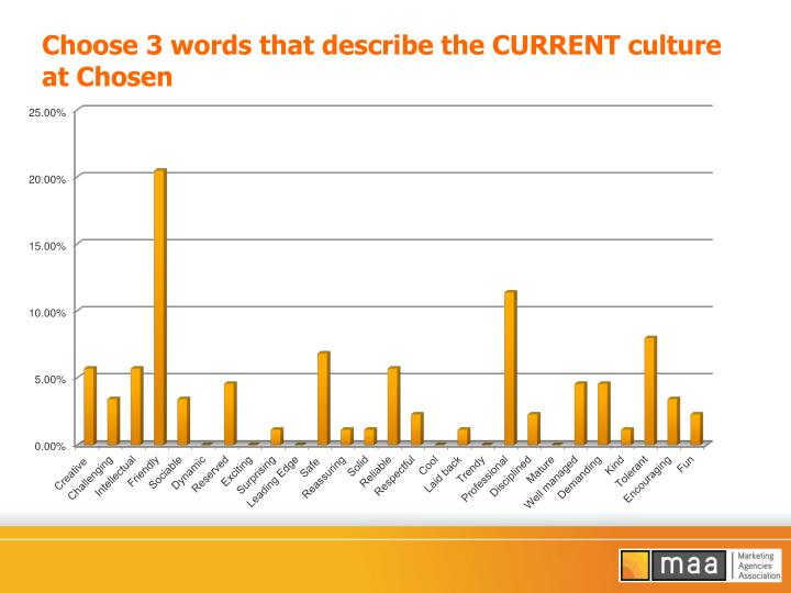 Choose 3 words that describe the CURRENT culture at Chosen