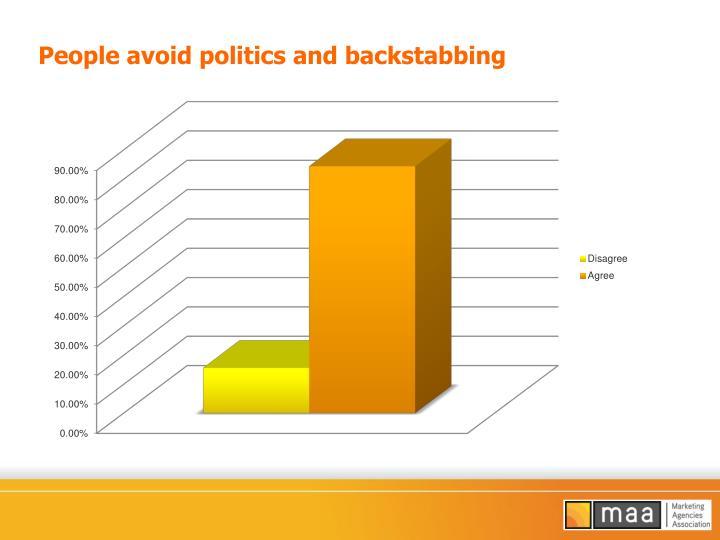 People avoid politics and backstabbing