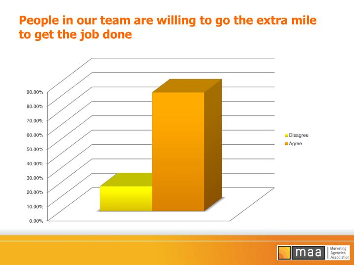 People in our team are willing to go the extra mile to get the job done