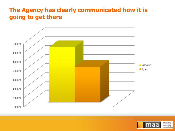 The Agency has clearly communicated how it is going to get there