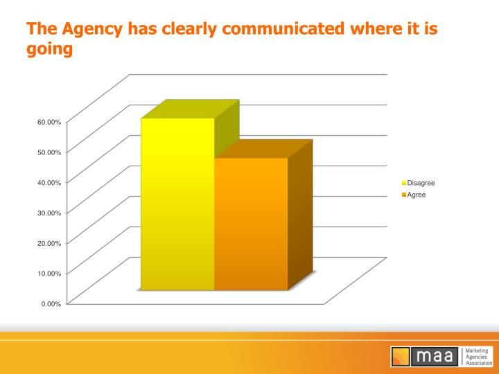 The Agency has clearly communicated where it is going
