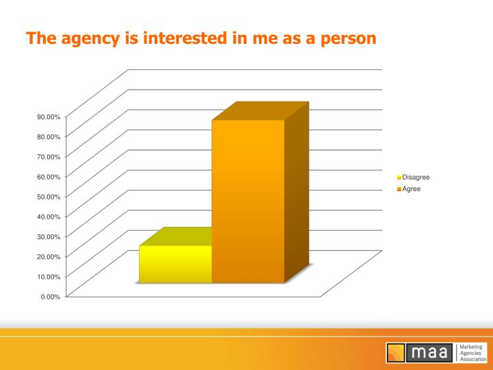 The agency is interested in me as a person