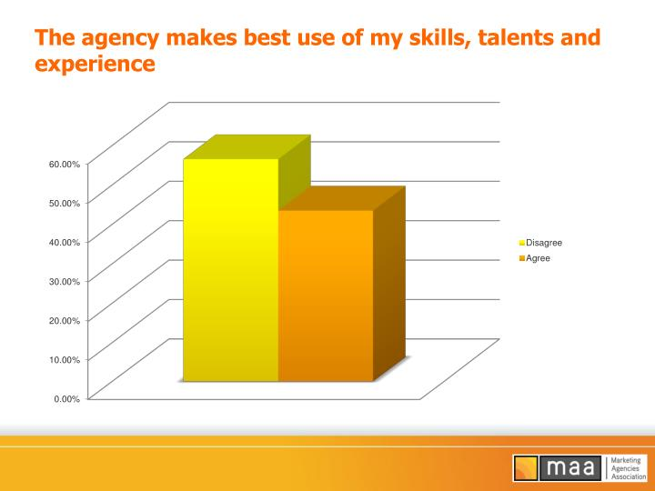 The agency makes best use of my skills, talents and experience