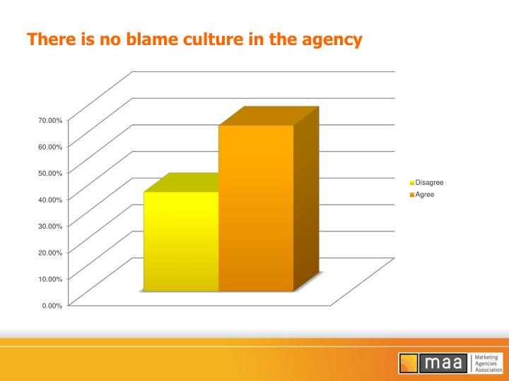 There is no blame culture in the agency