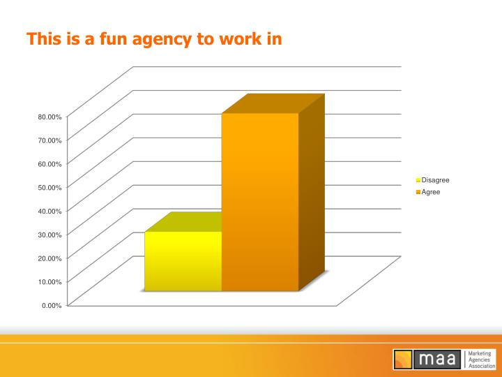 This is a fun agency to work in