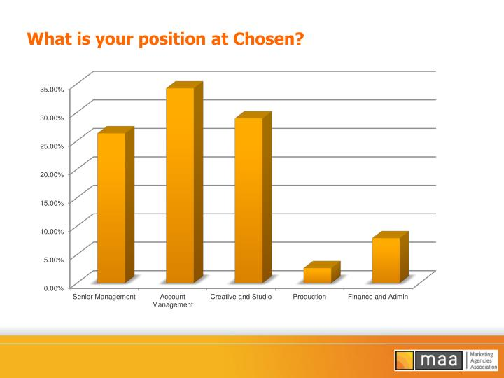 What is your position at Chosen?