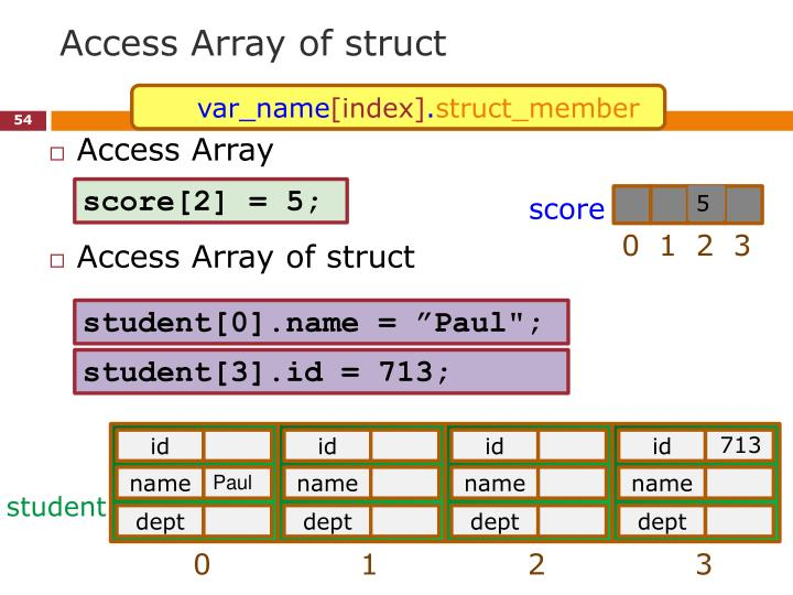 Access Array of struct