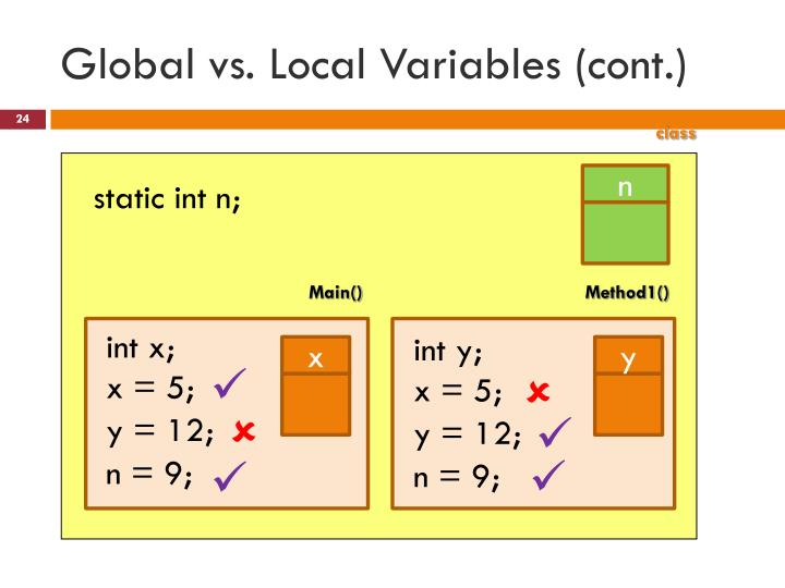 Global vs. Local Variables (cont.)