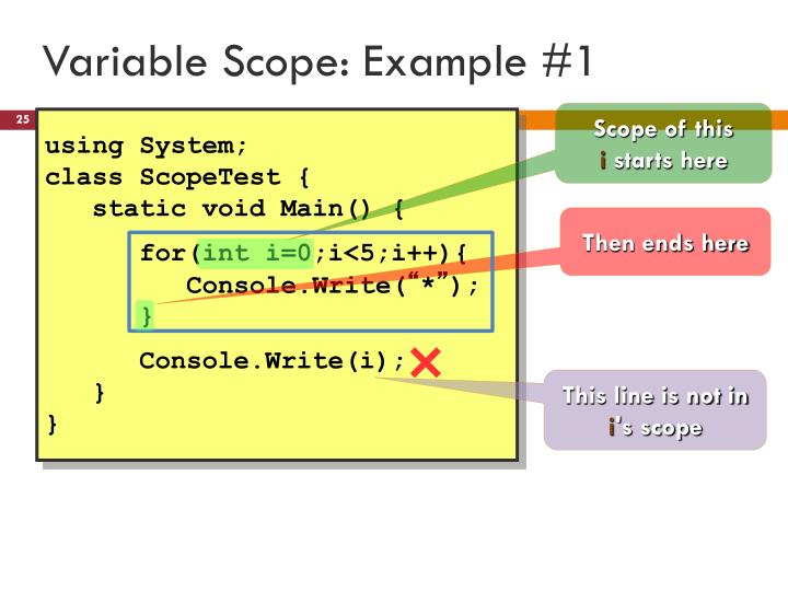 Variable Scope: Example #1