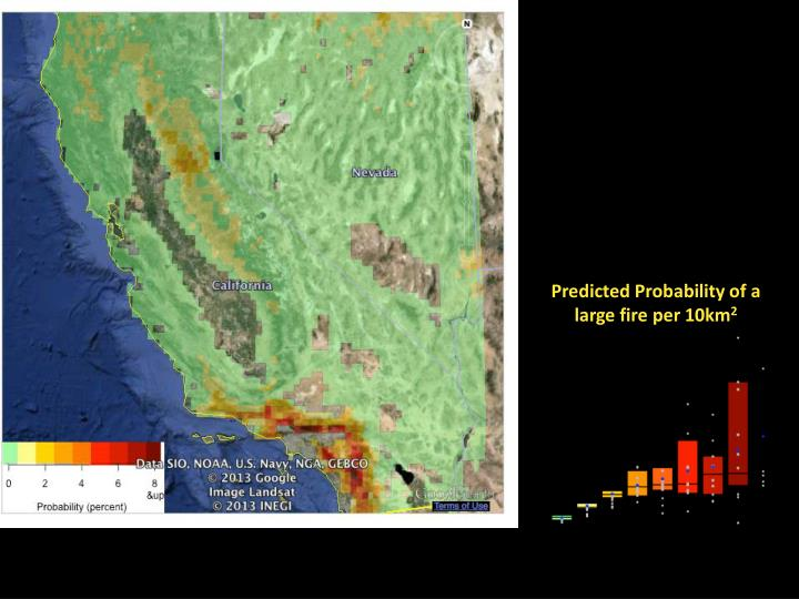 Predicted Probability of a large fire