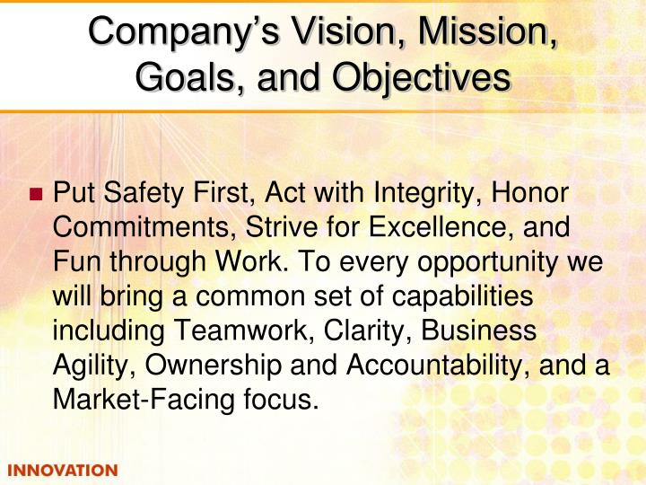 Company's Vision, Mission, Goals, and Objectives