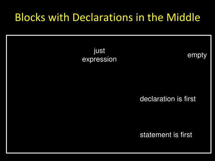 Blocks with Declarations in the Middle