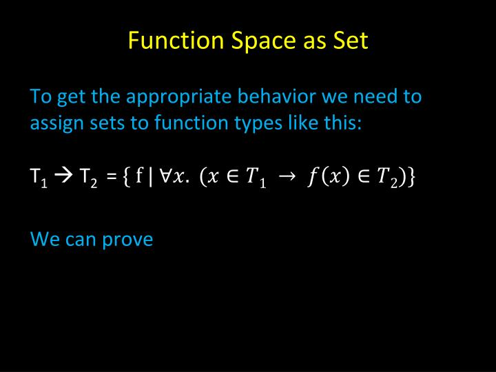 Function Space as Set