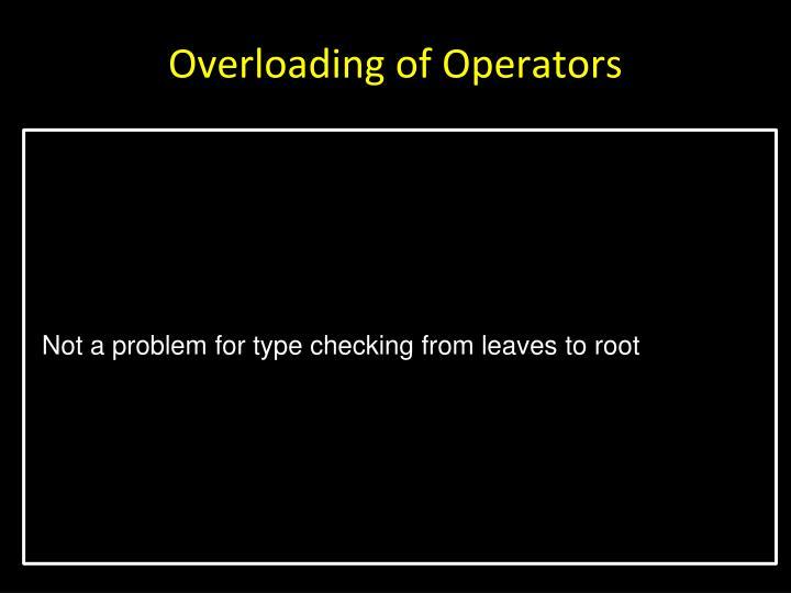 Overloading of Operators