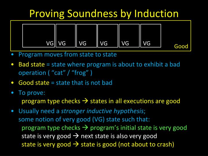 Proving Soundness by Induction