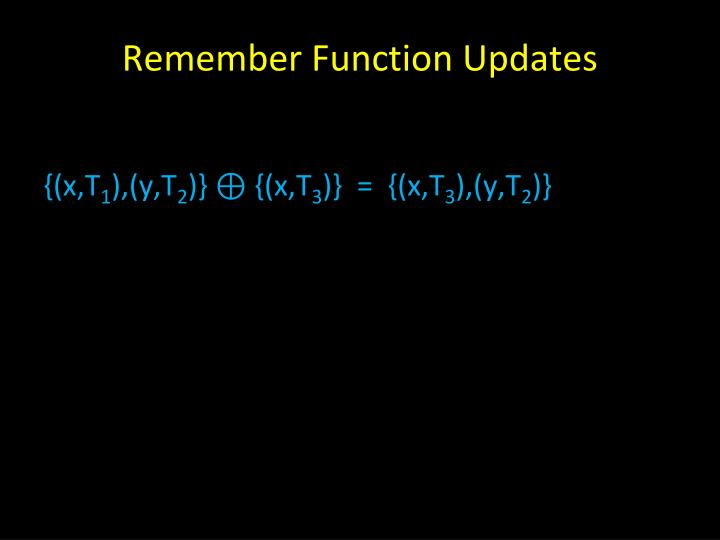 Remember Function Updates