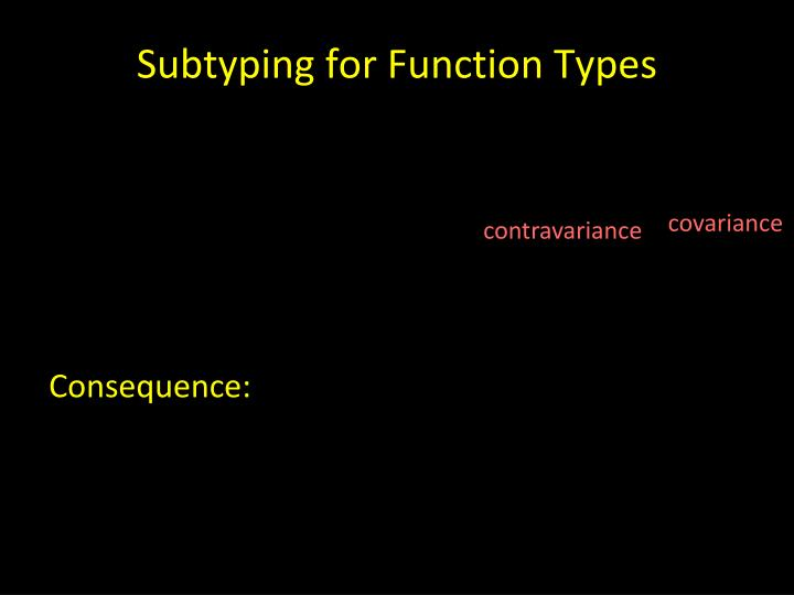 Subtyping for Function Types