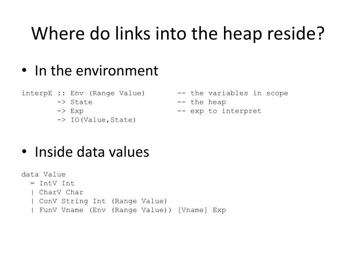Where do links into the heap reside?