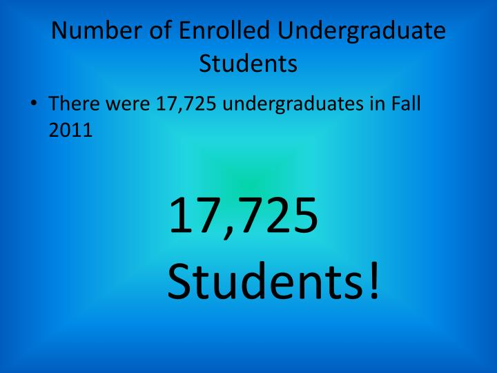Number of Enrolled Undergraduate Students