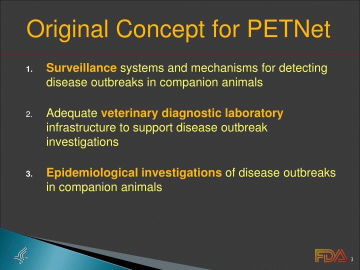 Original Concept for PETNet