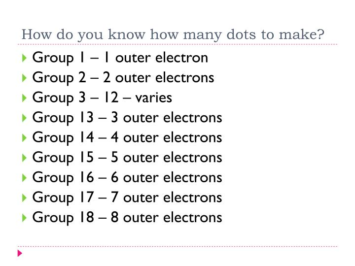 How do you know how many dots to make?