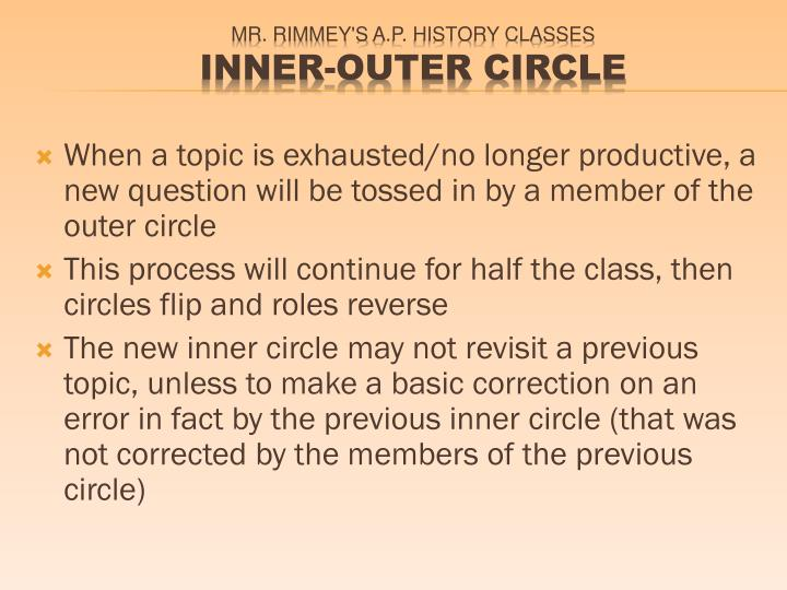 When a topic is exhausted/no longer productive, a new question will be tossed in by a member of the outer circle