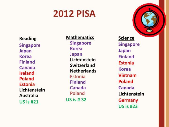 2012 PISA