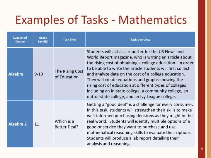 Examples of Tasks - Mathematics