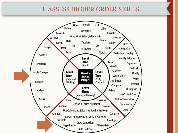1. Assess Higher Order Skills