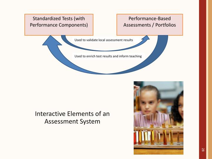 Standardized Tests (with Performance Components)