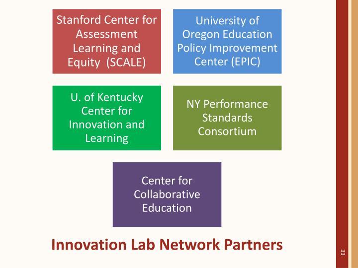 Innovation Lab Network Partners