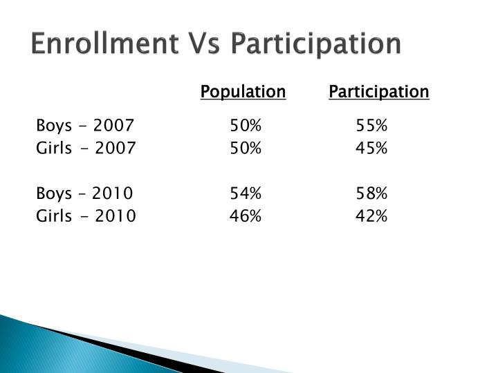 Enrollment Vs Participation