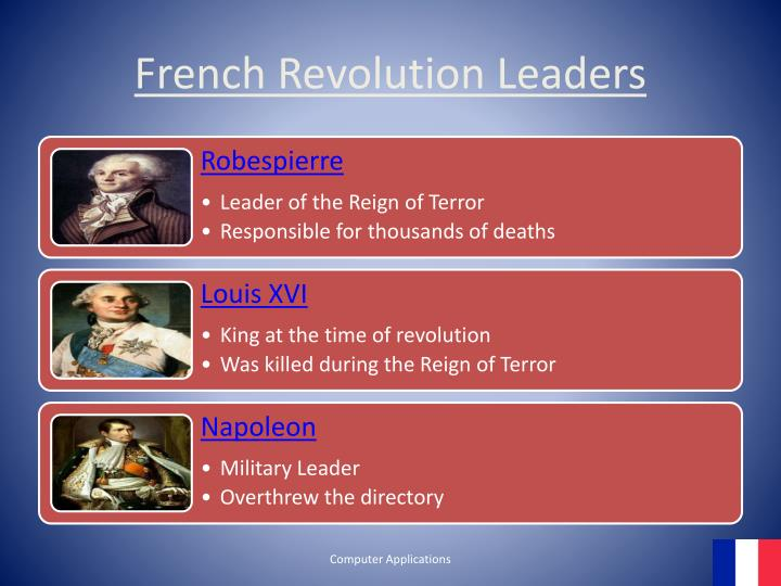 French Revolution Leaders