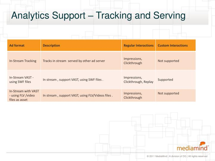 Analytics Support – Tracking and Serving