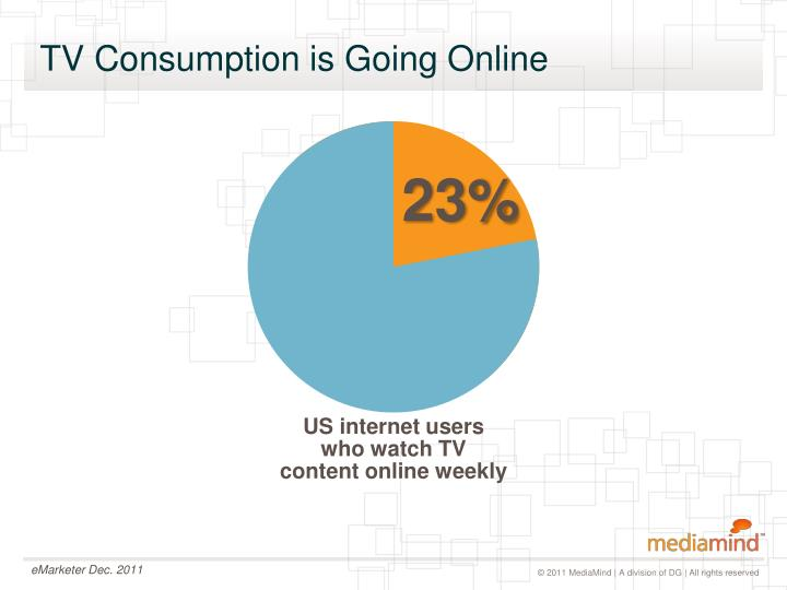 TV Consumption is Going Online