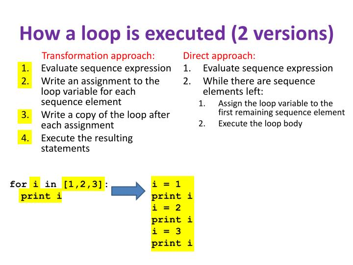 How a loop is executed (2 versions)