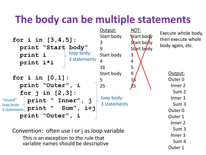 The body can be multiple statements