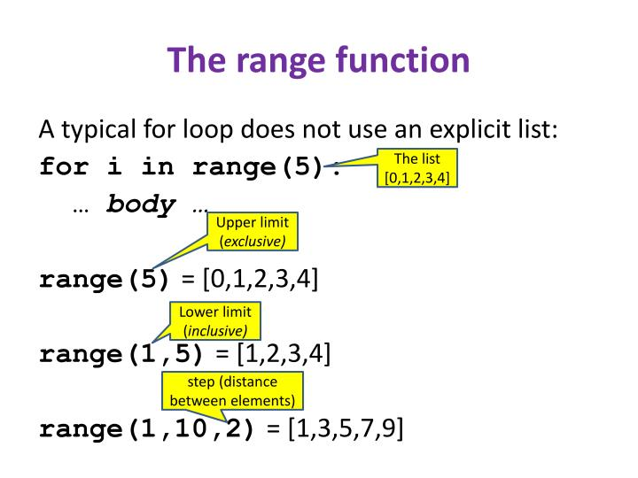 The range function