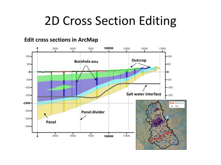 2D Cross Section Editing