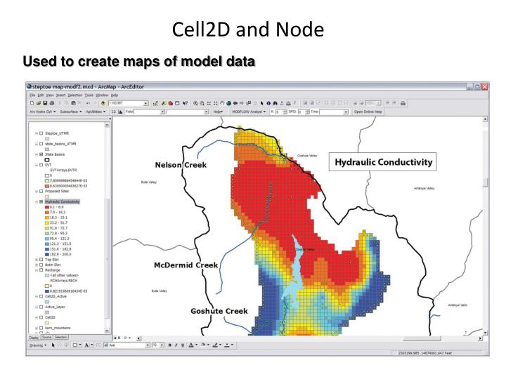 Cell2D and Node