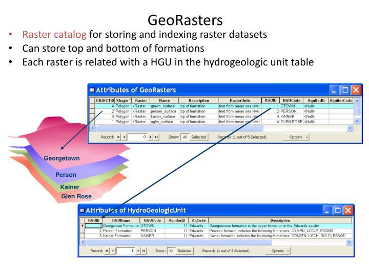 GeoRasters