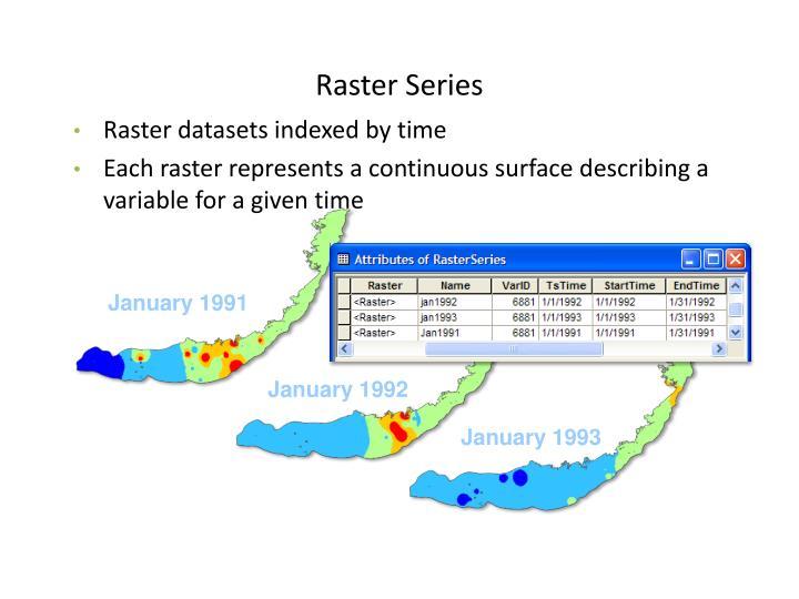 Raster Series