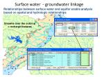surface water groundwater linkage
