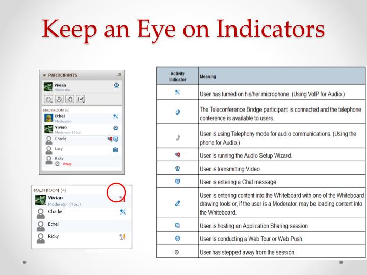 Keep an Eye on Indicators