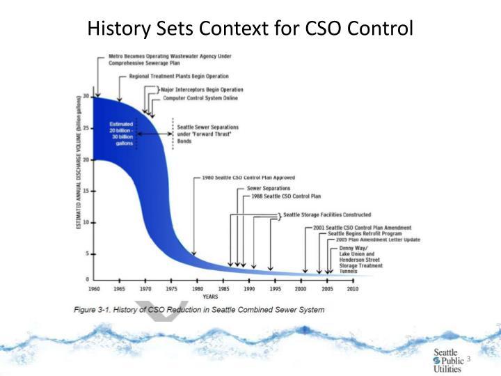 History Sets Context for CSO Control