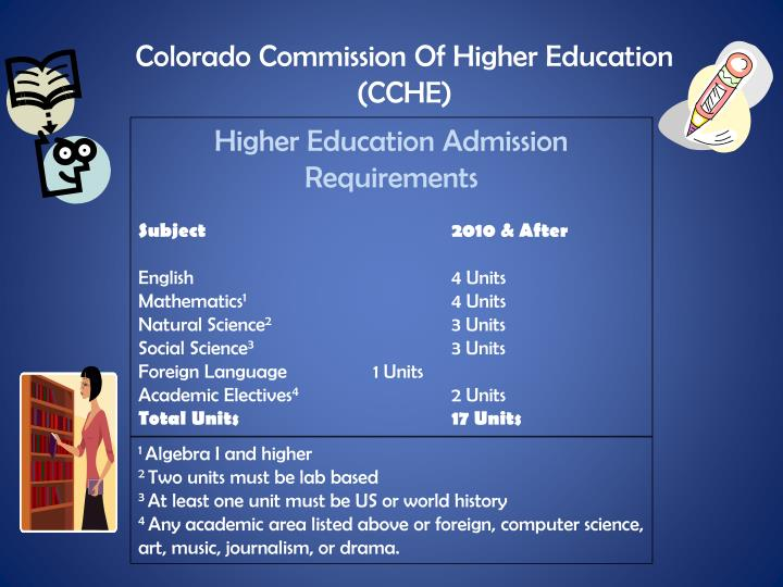 Colorado Commission Of Higher